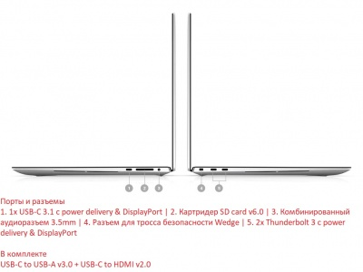 Ноутбук Dell XPS 15 9500 Touch (9500-3825-SE9H9) в XPS-PRO.RU